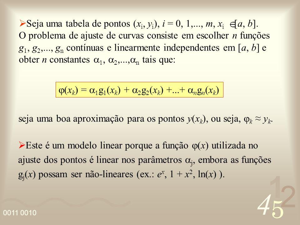 Seja uma tabela de pontos (xi, yi), i = 0, 1,..., m, xi [a, b].
